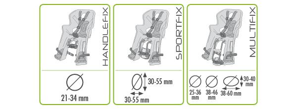 Scaun pentru copii fata BikeFun Rabbit multifix